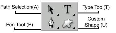Adobe Photoshop Text Type Tool